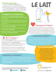 Fondation OLO | Infographie | Le Lait
