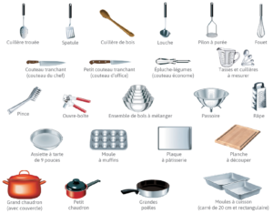 Fondation OLO | Le garde-manger de base - instruments de cuisine
