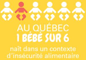 Fondation OLO | Au Québec. 1 bébé sur 6 naît dans un contexte d'insécurité alimentaire