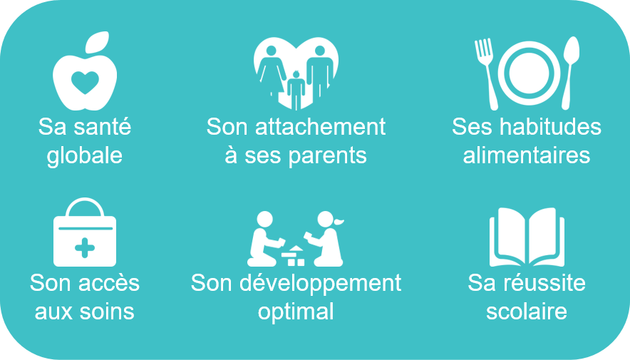 Fondation OLO | Nos impacts positifs sur la vie des tout-petits