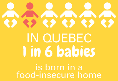Fondation OLO | In Quebec, 1 in 6 babies is born in a food-insecure home