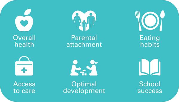Fondation OLO   Positive impacts on children