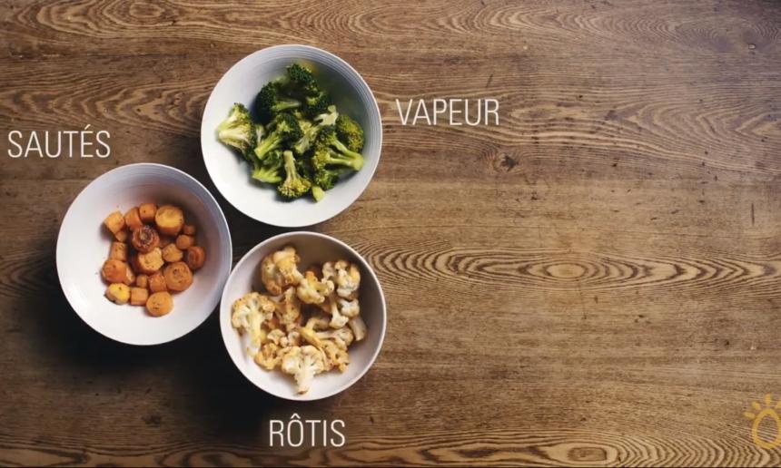 Fondation OLO | Technique culinaire | Cuisson des légumes