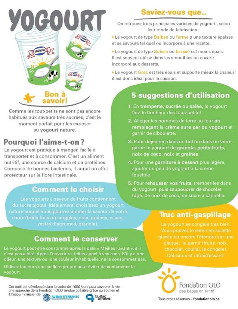 Fondation OLO   Infographie   Yogourt