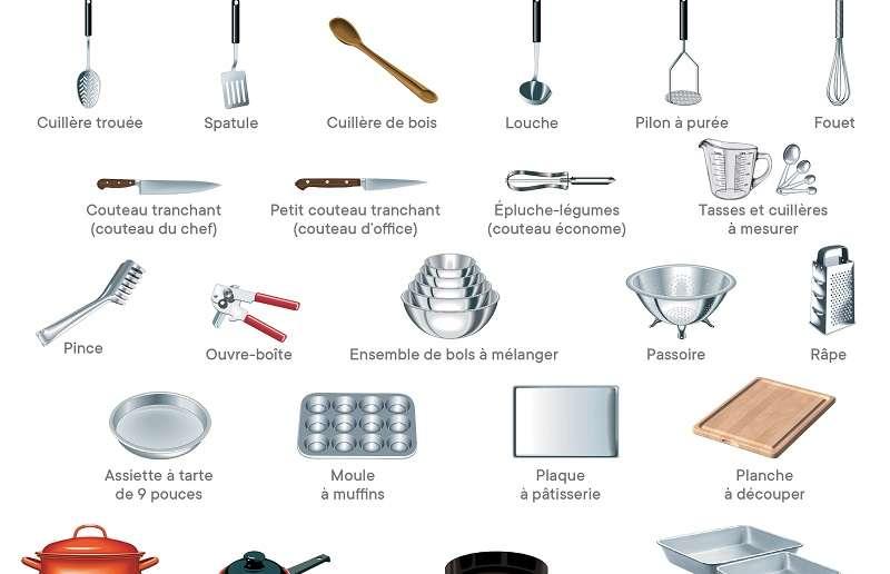 Fondation Olo   Équipement de base en cuisine