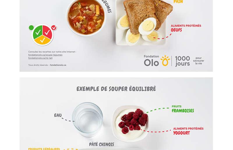 Fondation Olo   Exemple de repas équilibrés