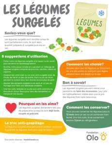 Fondation Olo | Infographie | Légumes surgelés