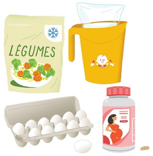 Fondation OLO | Oeufs - lait - jus d'orange - vitamines prénatales