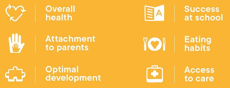 Fondation Olo | Impacts positifs de l'approche Olo