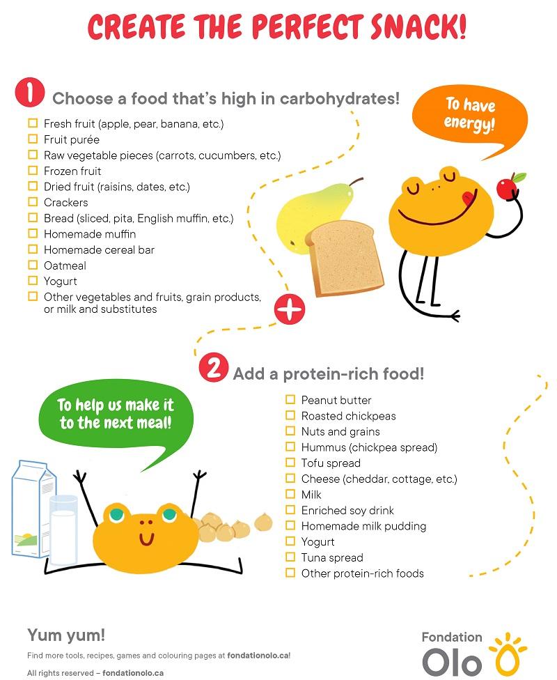 Fondation Olo | Create the Perfect Snack