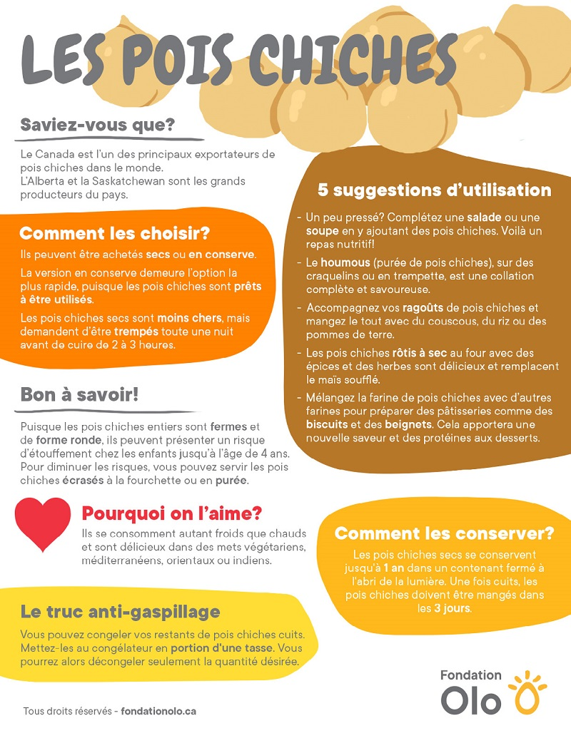 Fondation OLO | Infographie | Pois chiches
