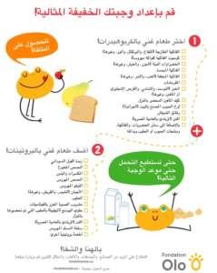 Fondation Olo | Outil | La collation idéale | Arabe