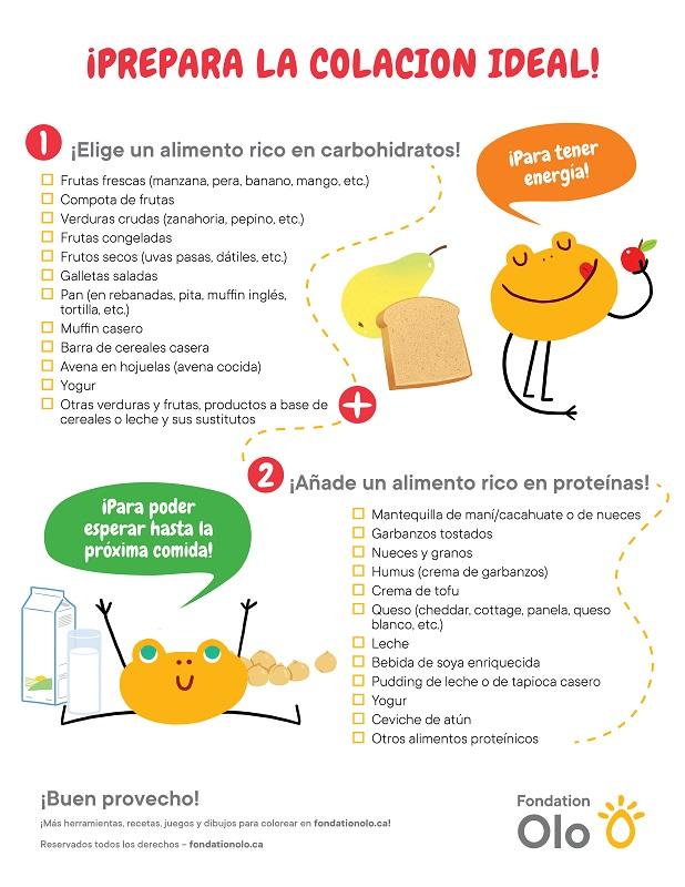 Fondation Olo | Outil | La collation idéale | Espagnol