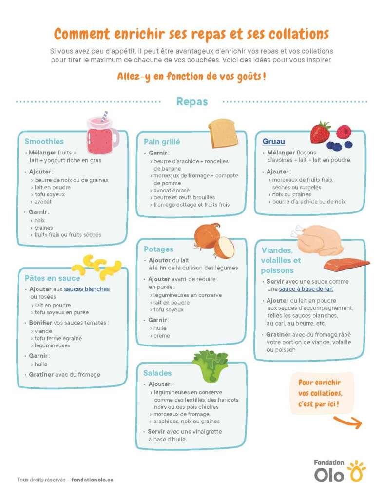 Comment enrichir ses repas et ses collations